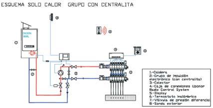 Uponor calefacci n por suelo radiante manual t cnico - Uponor suelo radiante ...